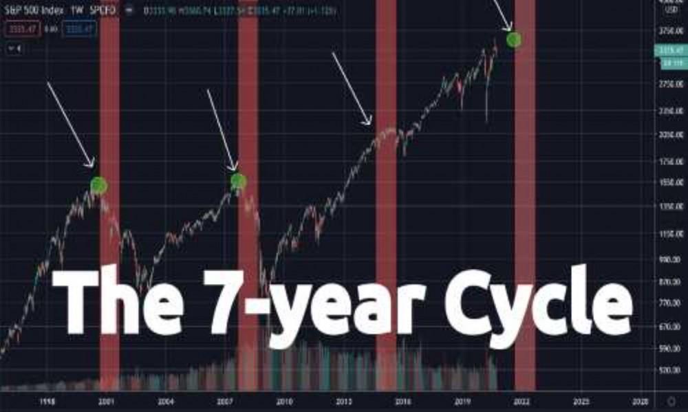Raamatullinen kaava ennustaa talouskriisin alkavan